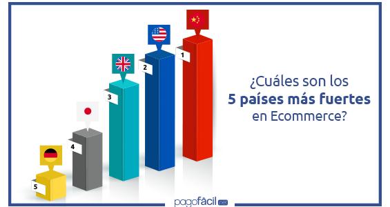 ¿Cuáles son los 5 países más fuertes en Ecommerce?