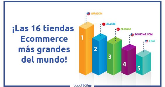 ¡Las 16 tiendas Ecommerce más grandes del mundo!